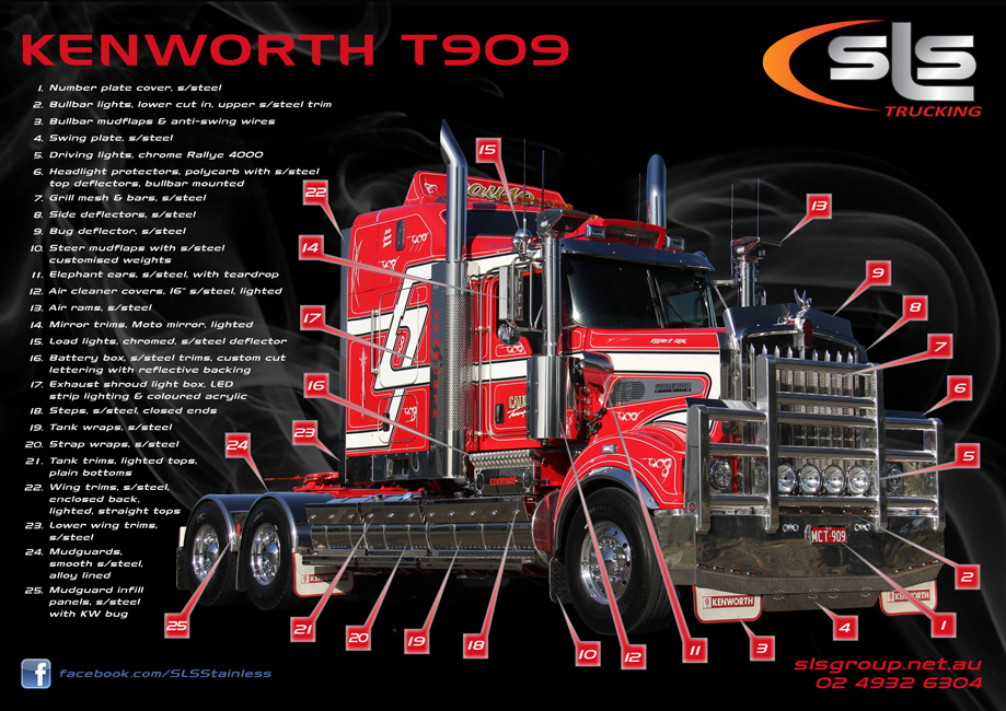 Kenworth T909 Accessories