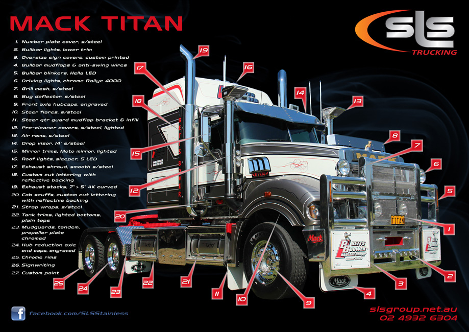 Mack Titan Stainless Steel Accessories